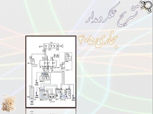 تشریح عملکرد مدار بخاری پژو ۴۰۵