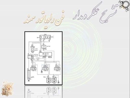 تشریح عملکرد مدار فن رادیاتور سمند
