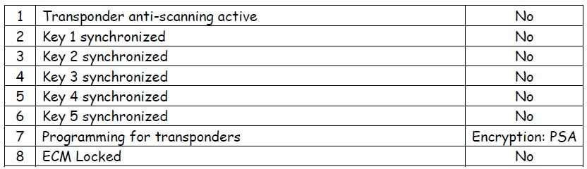 2016 03 13 09 13 45 - متدهای عیب یابی مراحل تست عملکرد ایموبیلایزر