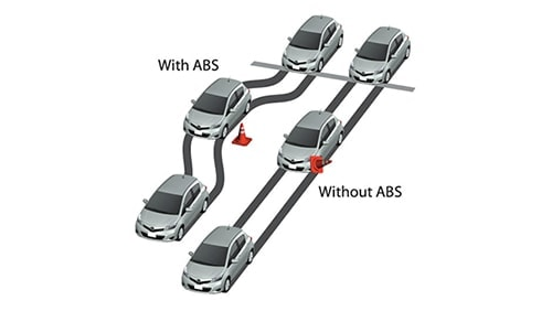فرمانپذیری خودرو