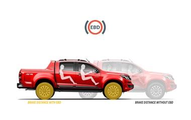 سیستم EBD چیست و چگونه عمل می کند