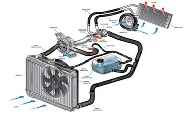 سیستم خنک کننده موتور خودرو