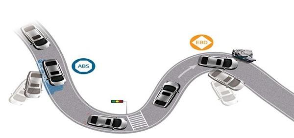 عملکرد سیستم ترمز ABS  و EBD