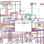 پاورپوینت مدار سیستم انژکتوری ECU Bosch ME7.4.4