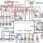 پاورپوینت مدار سیستم انژکتوری Bosch MP 7.3