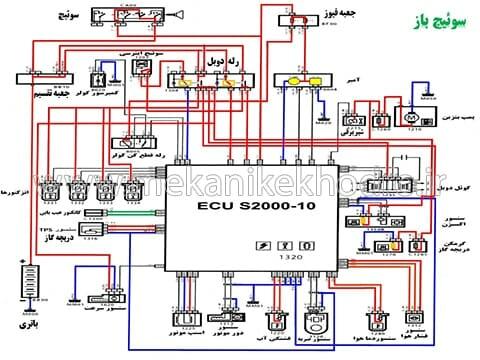 پاورپوینت مدار سیستم انژکتوری ECU Sagem S2000-10