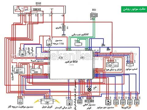 پاورپوینت مدار سیستم انژکتوری ECU Sagem S2000