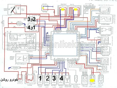 پاورپوینت مدار سیستم انژکتوری ECU Siemens P.S
