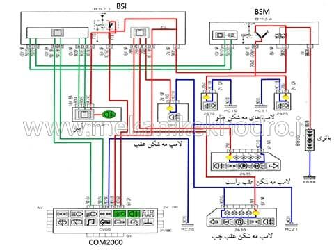 پاورپوینت مدار لامپ های مه شکن پژو ۲۰۶