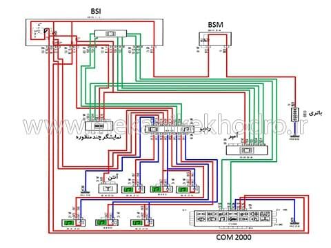 پاورپوینت مدار رادیو پخش پژو ۲۰۶